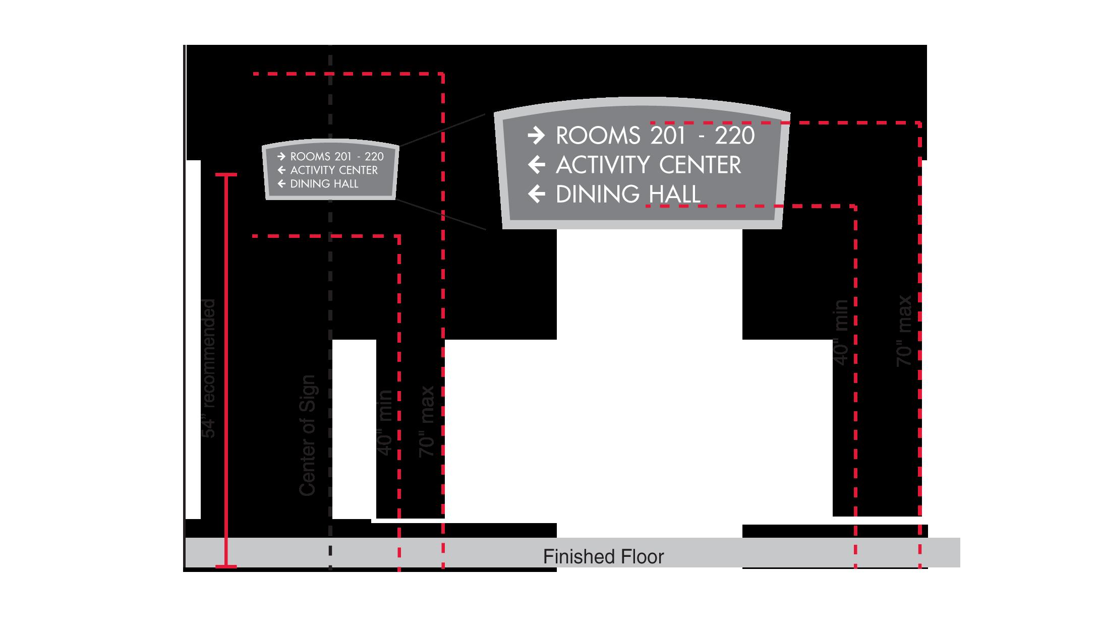 Peephole Door Height & Average Height Of Door Standard ... |Door Peephole Height Standard